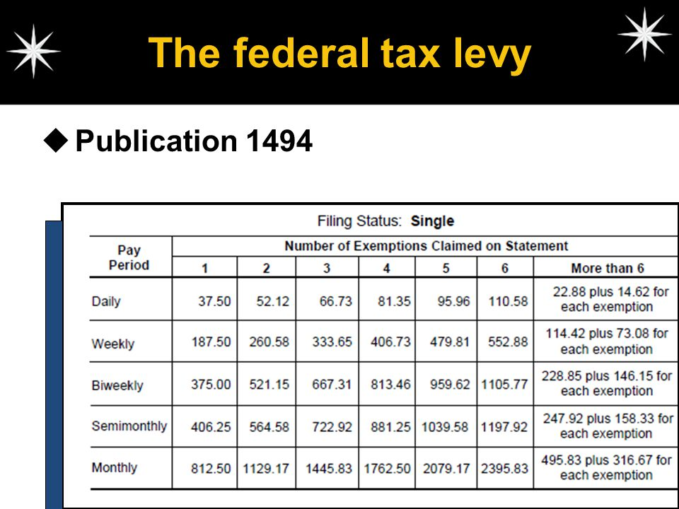 The federal tax levy Publication 1494