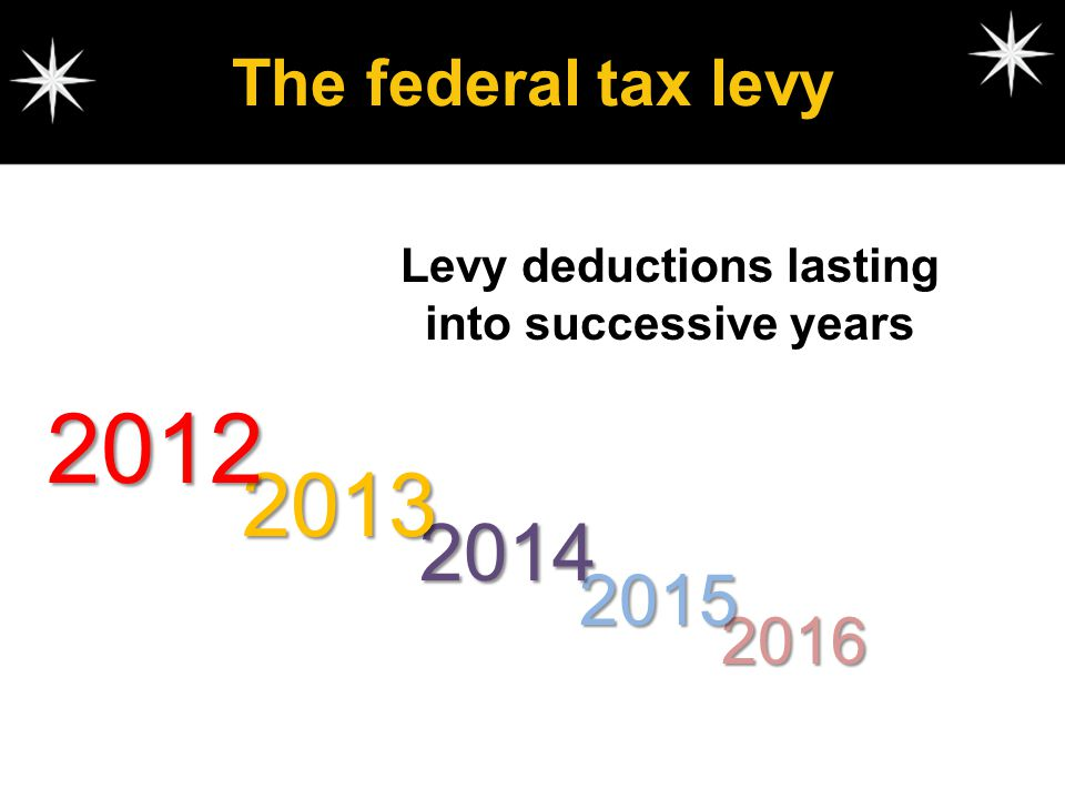 Levy deductions lasting into successive years