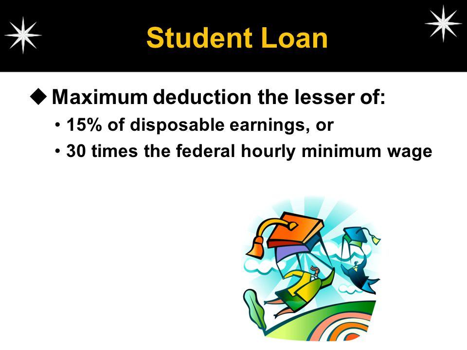 Student Loan Maximum deduction the lesser of: