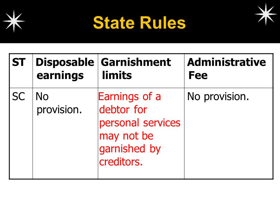 State Rules ST Disposable earnings Garnishment limits