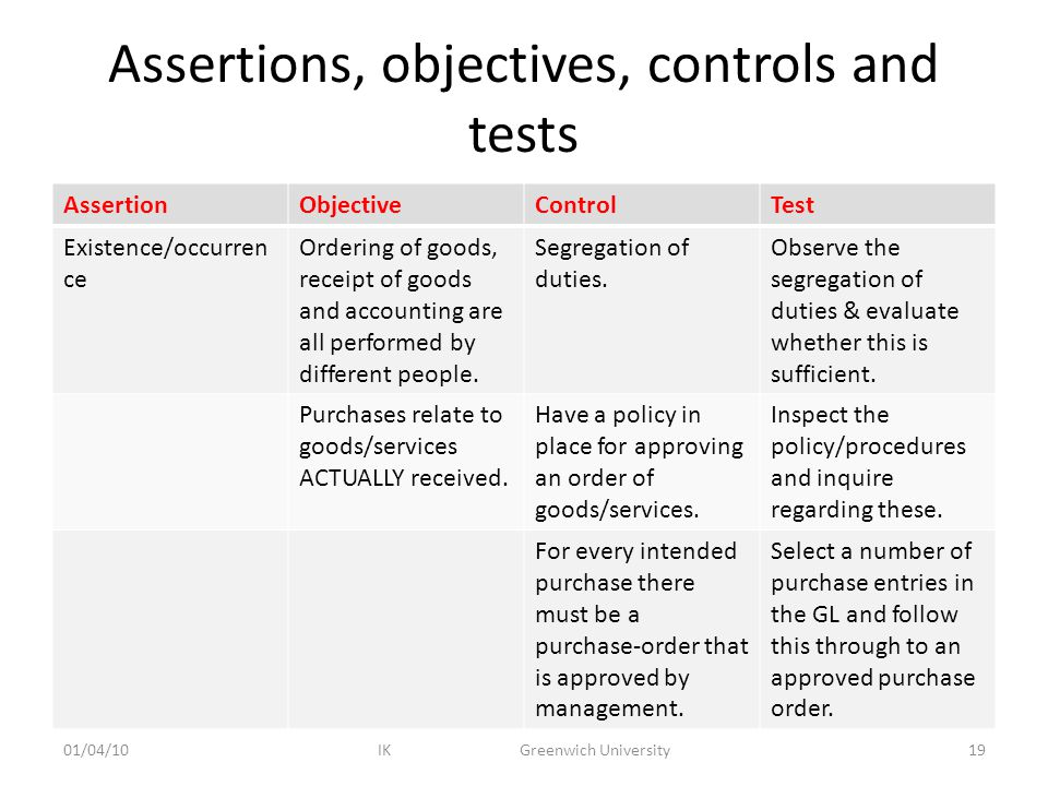 Assertions, objectives, controls and tests