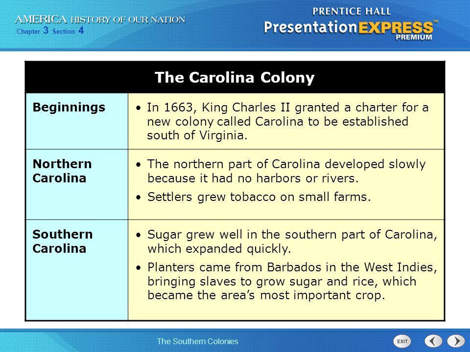 The Carolina Colony Beginnings