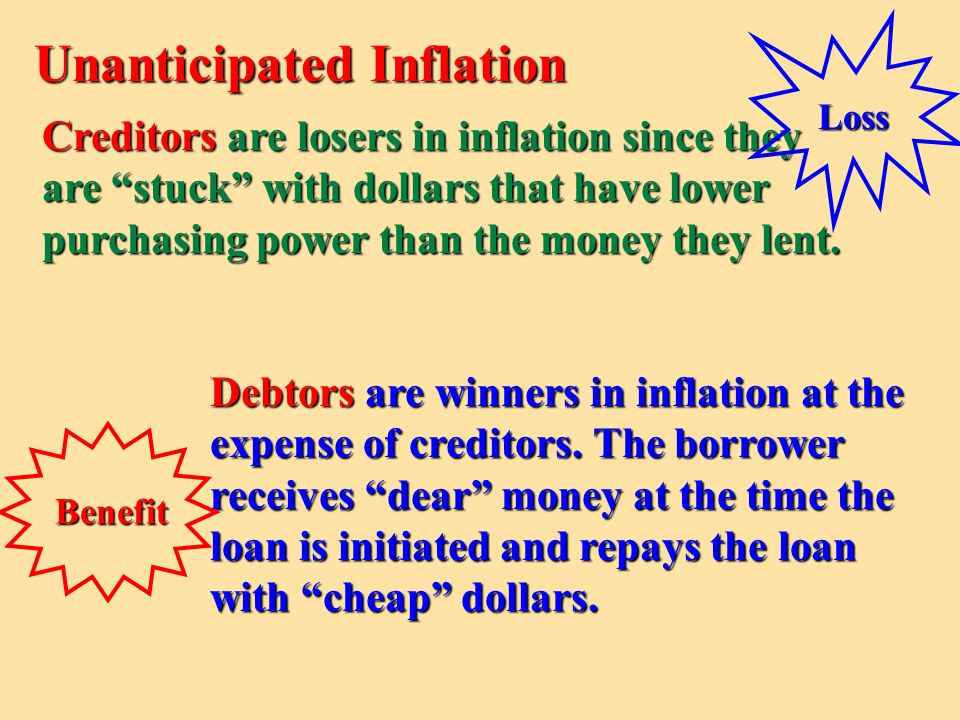 Unanticipated Inflation
