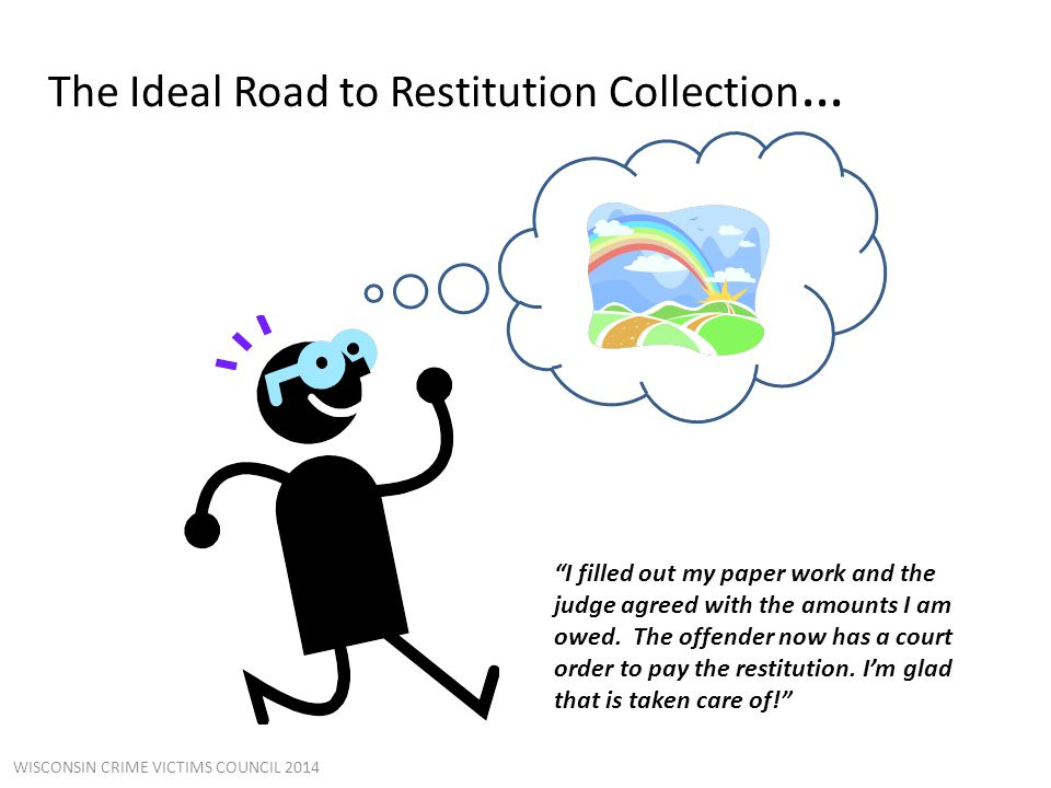The Ideal Road to Restitution Collection…