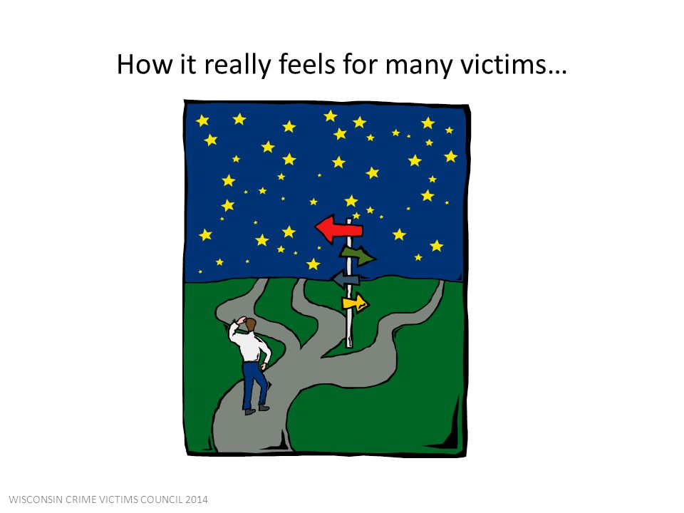How it really feels for many victims…