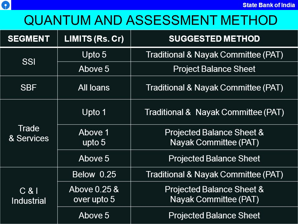 QUANTUM AND ASSESSMENT METHOD