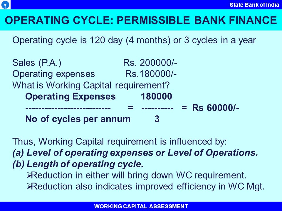OPERATING CYCLE: PERMISSIBLE BANK FINANCE