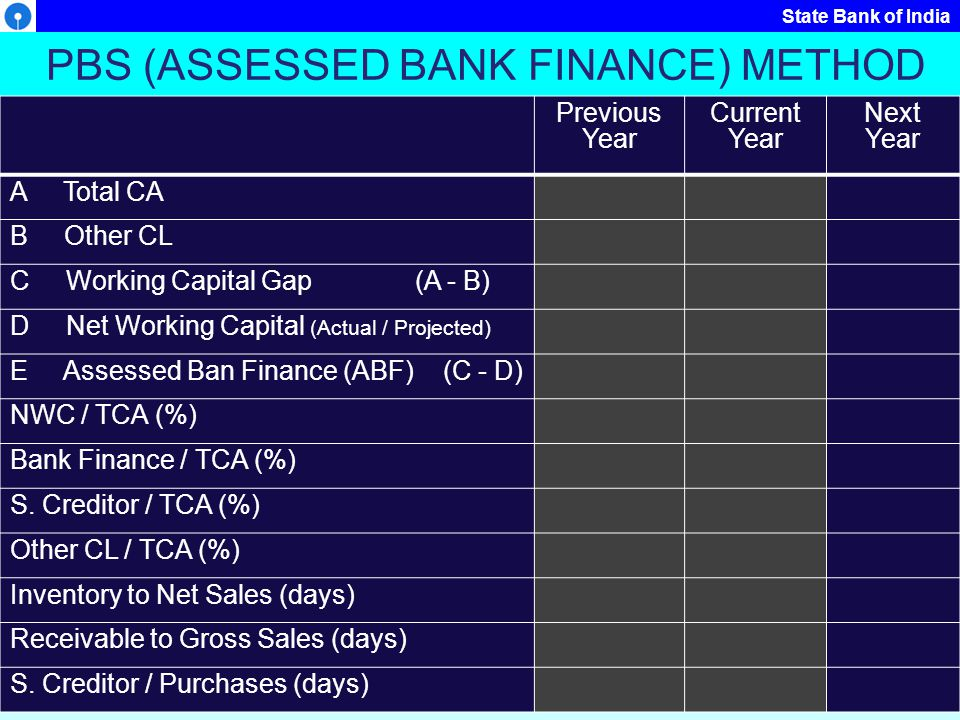 PBS (ASSESSED BANK FINANCE) METHOD
