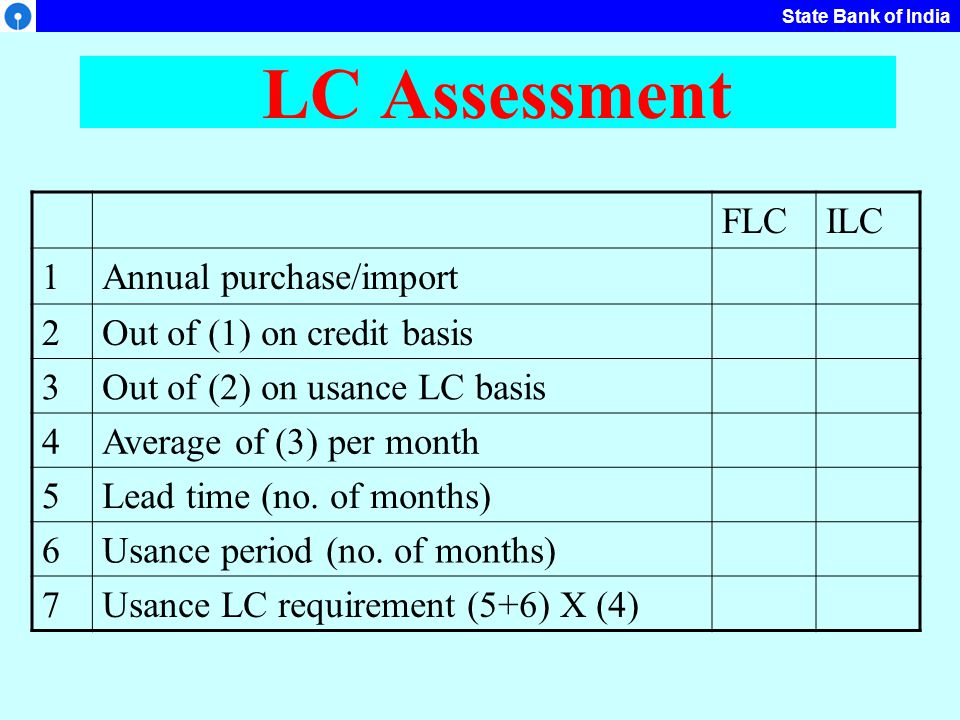 LC Assessment FLC ILC 1 Annual purchase/import 2