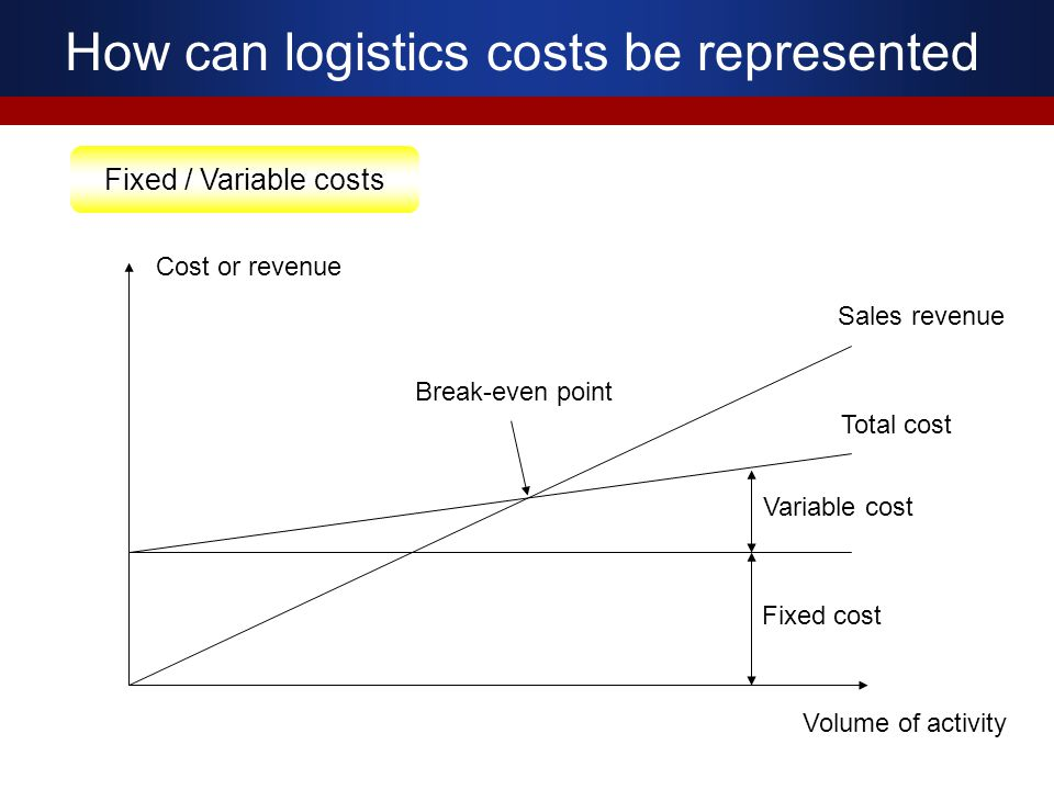 How can logistics costs be represented