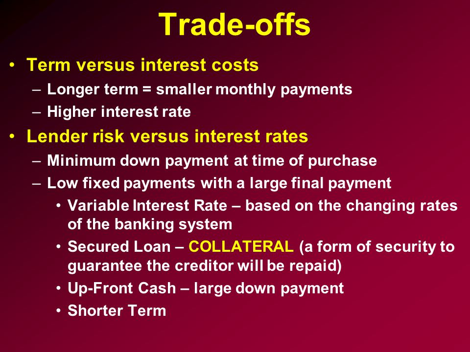 Trade-offs Term versus interest costs