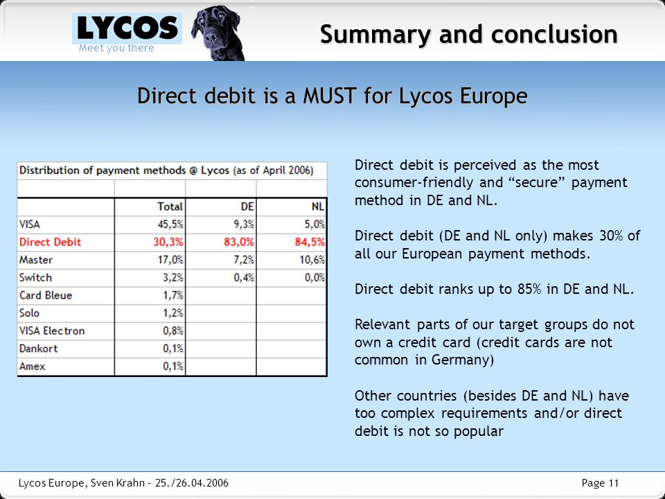 Direct debit is a MUST for Lycos Europe