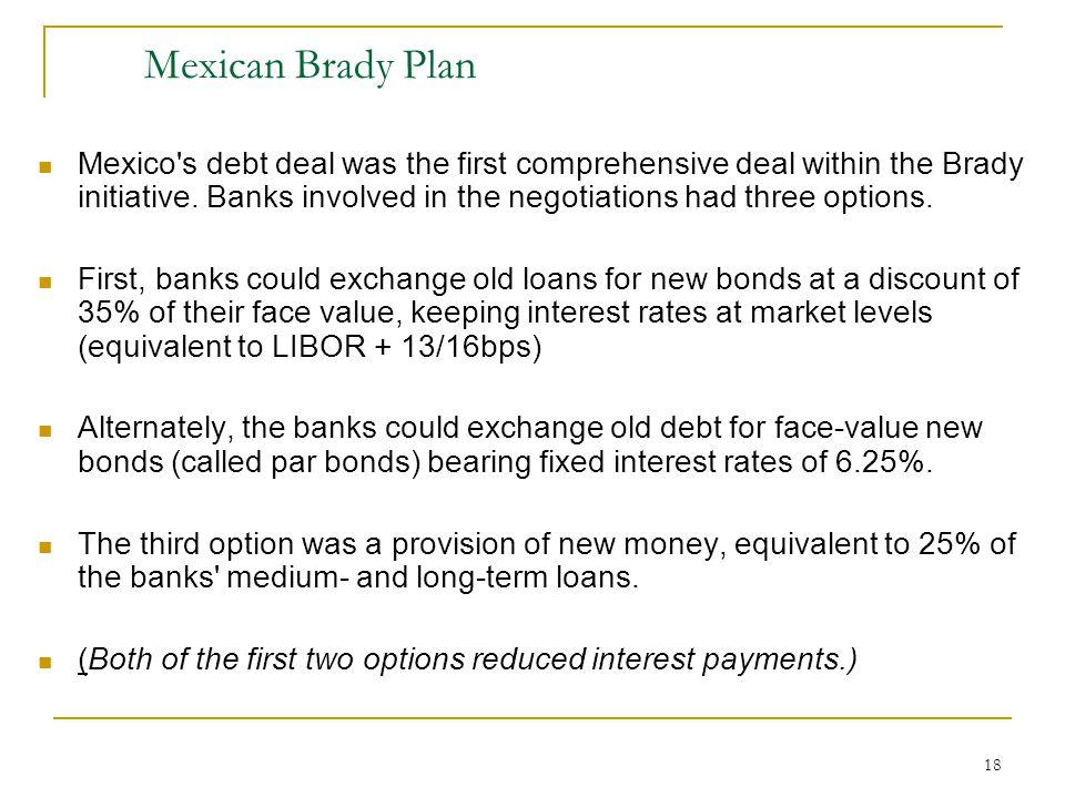 Mexican Brady Plan