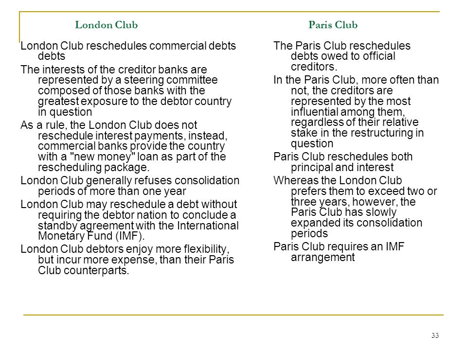 London Club Paris Club London Club reschedules commercial debts debts.