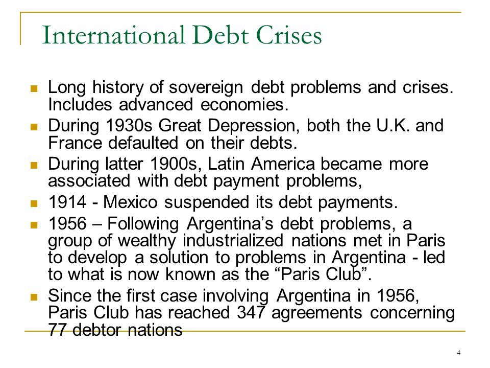 International Debt Crises
