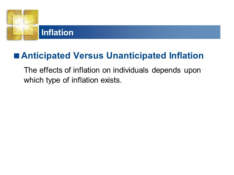 Anticipated Versus Unanticipated Inflation