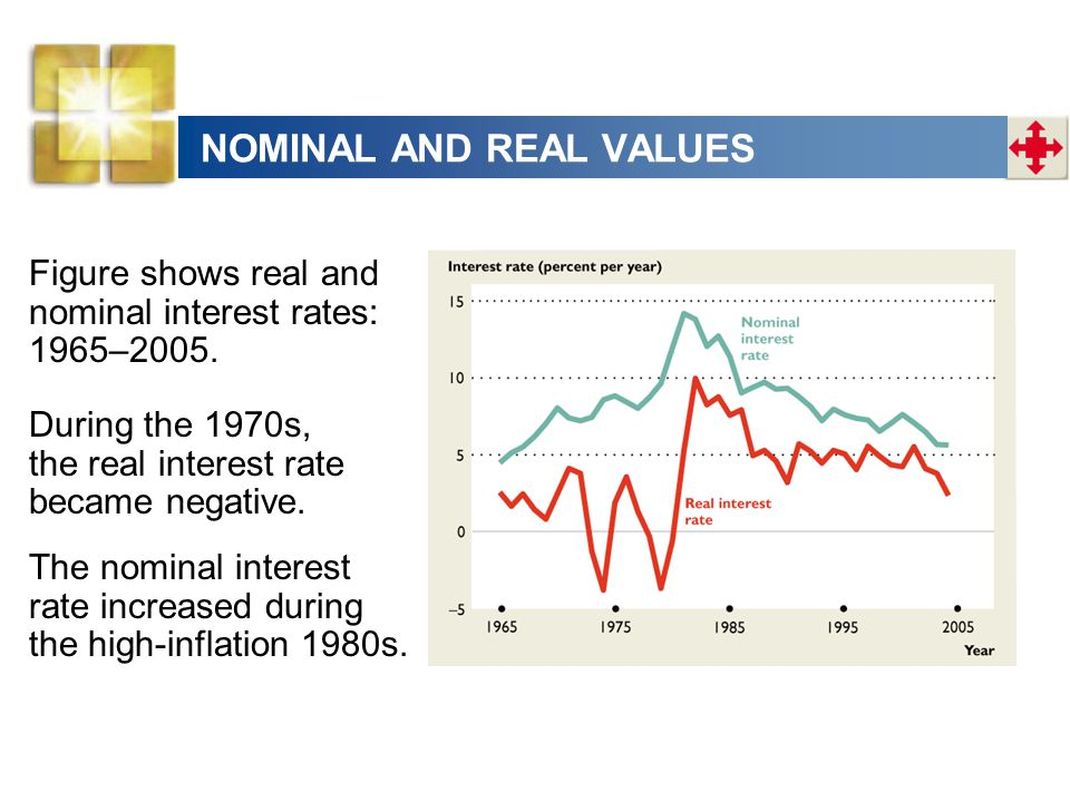 NOMINAL AND REAL VALUES