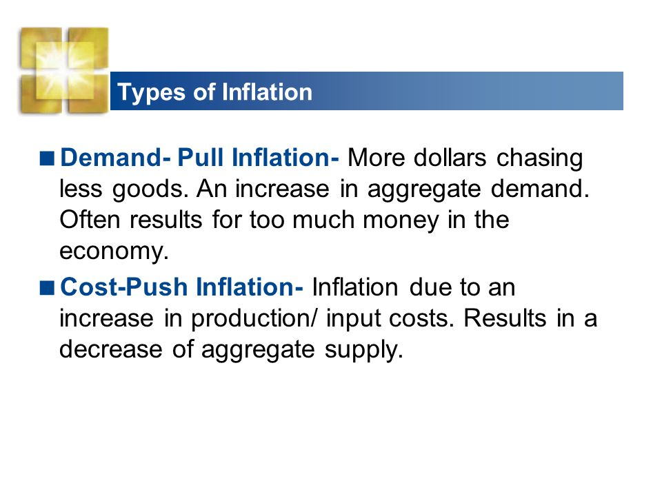 Types of Inflation