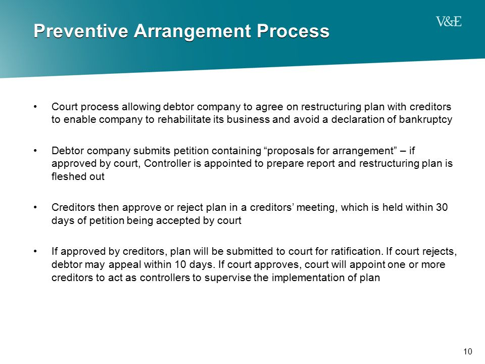 Preventive Arrangement Process