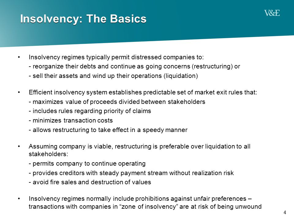 Insolvency: The Basics