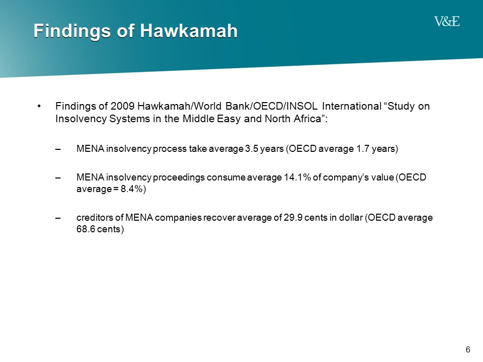 Findings of Hawkamah Findings of 2009 Hawkamah/World Bank/OECD/INSOL International Study on Insolvency Systems in the Middle Easy and North Africa :