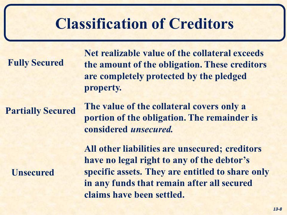 Classification of Creditors