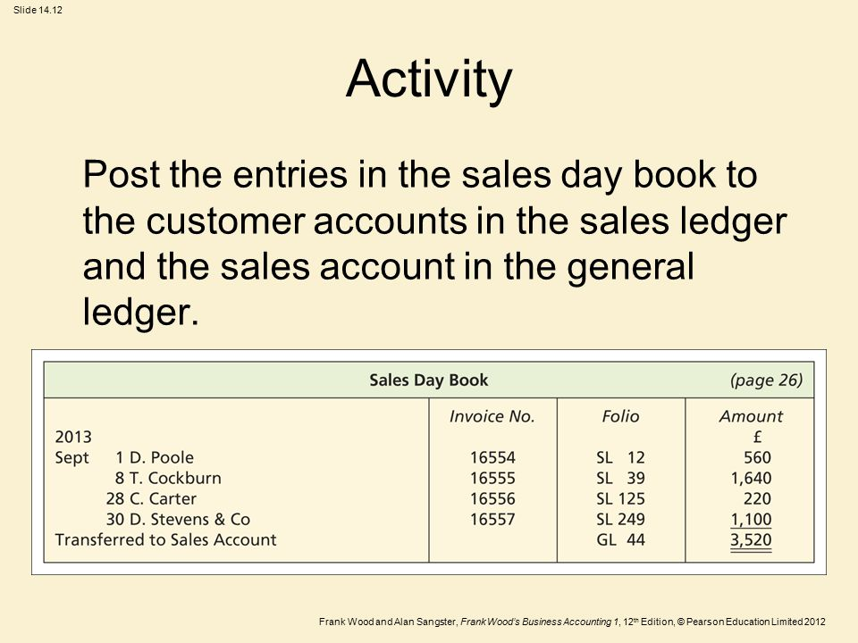 Activity Post the entries in the sales day book to the customer accounts in the sales ledger and the sales account in the general ledger.