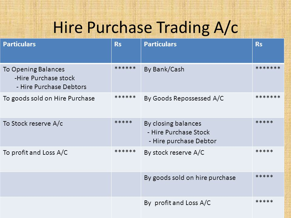 Hire Purchase Trading A/c
