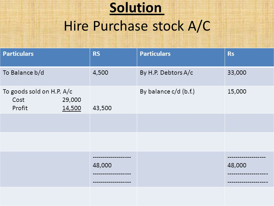 Solution Hire Purchase stock A/C