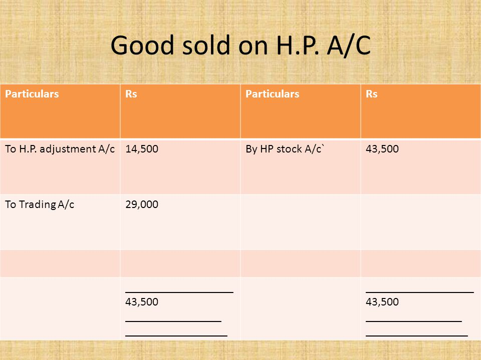 Good sold on H.P. A/C Particulars Rs To H.P. adjustment A/c 14,500