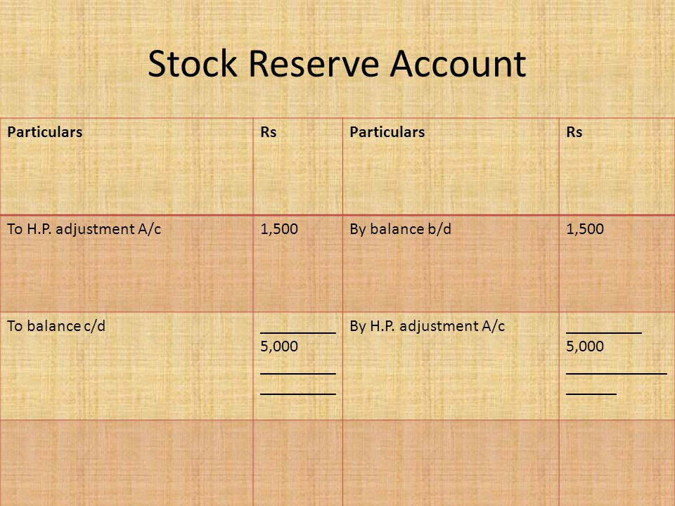 Stock Reserve Account Particulars Rs To H.P. adjustment A/c 1,500