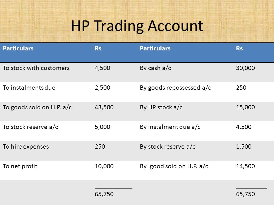 HP Trading Account Particulars Rs To stock with customers 4,500