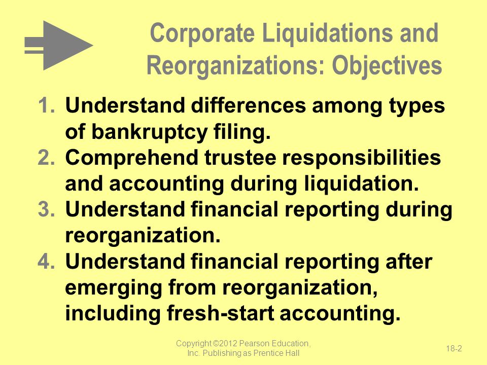 Corporate Liquidations and Reorganizations: Objectives