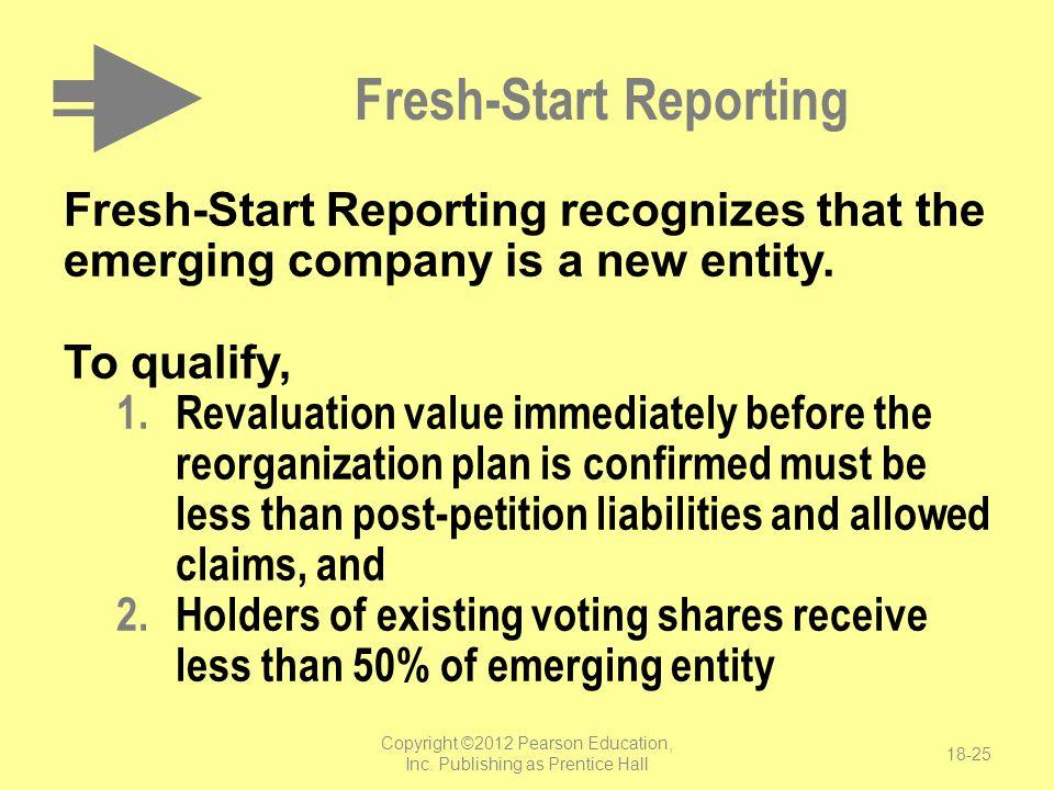 Fresh-Start Reporting