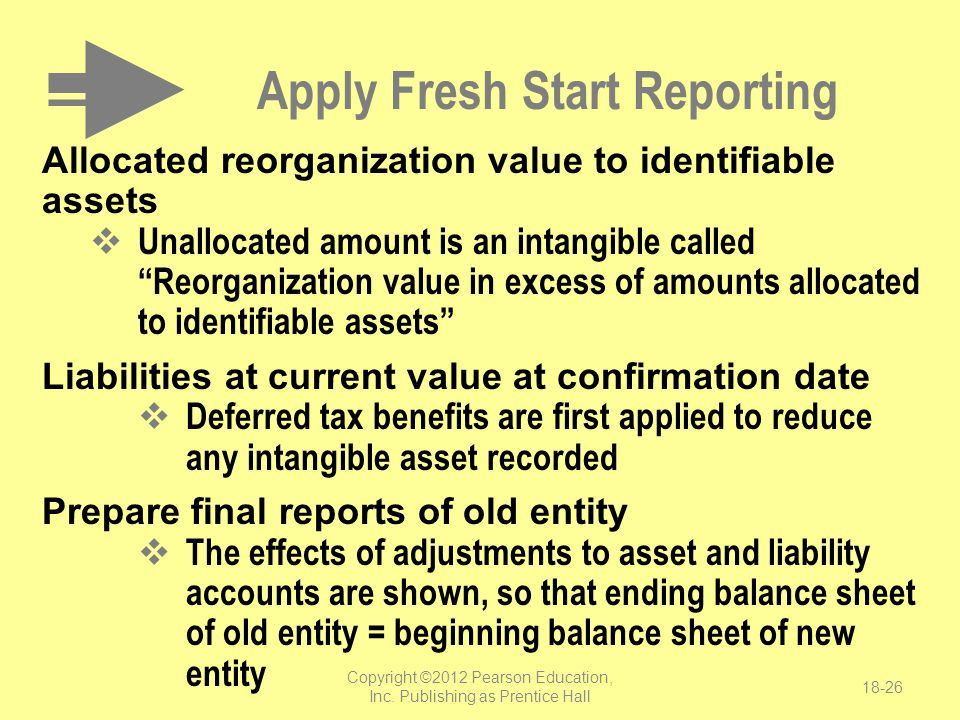 Apply Fresh Start Reporting