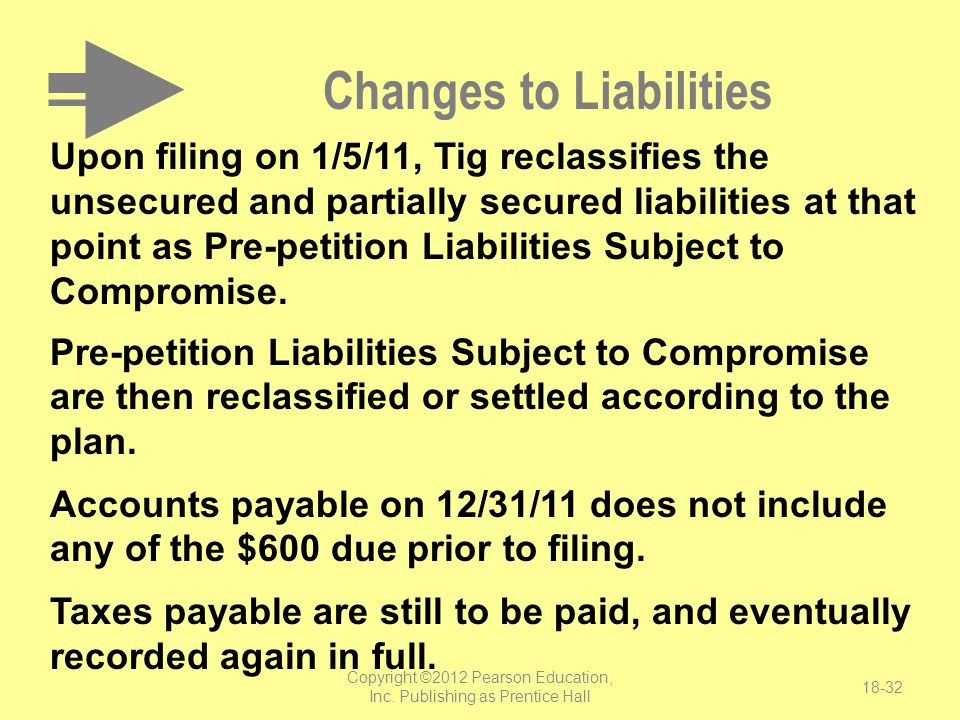 Changes to Liabilities