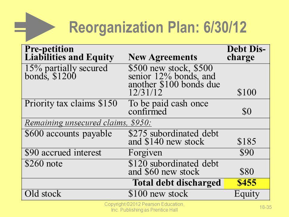 Reorganization Plan: 6/30/12
