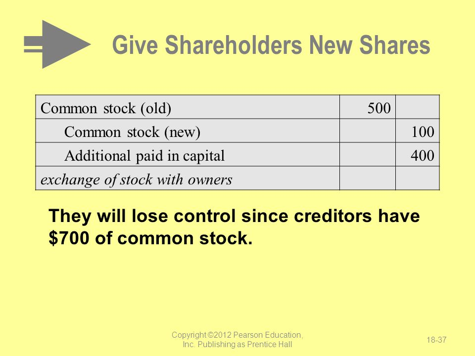 Give Shareholders New Shares