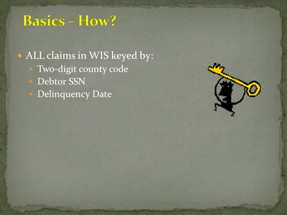 Basics – How ALL claims in WIS keyed by: Two-digit county code