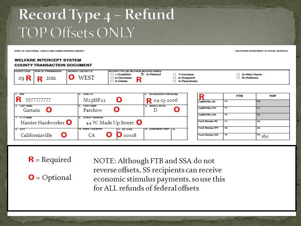 Record Type 4 – Refund TOP Offsets ONLY