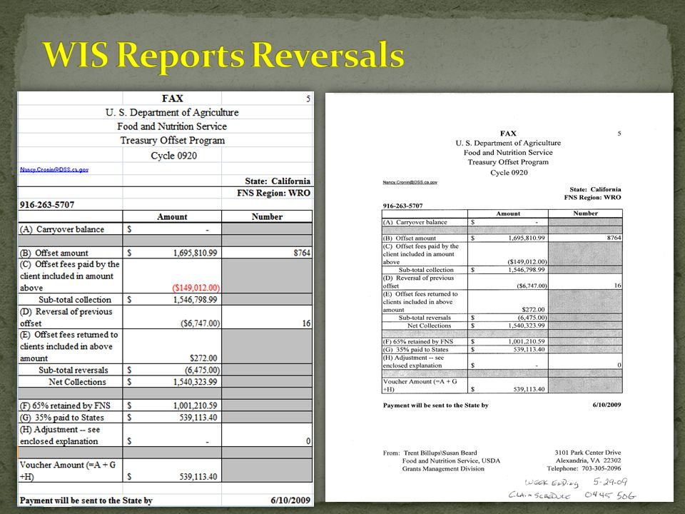 WIS Reports Reversals
