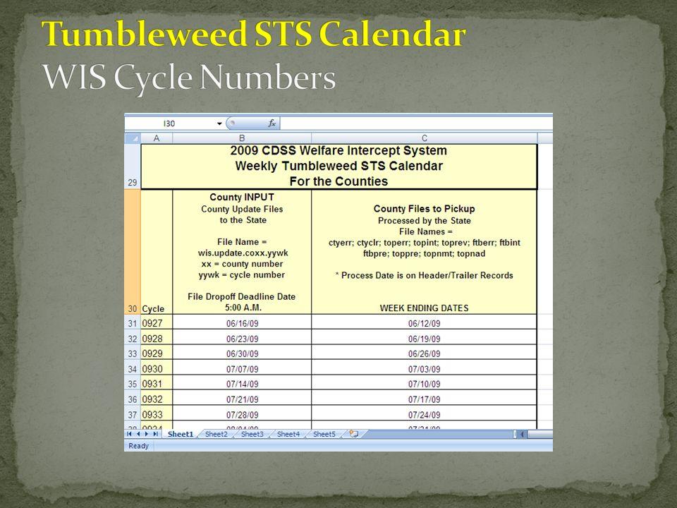 Tumbleweed STS Calendar WIS Cycle Numbers