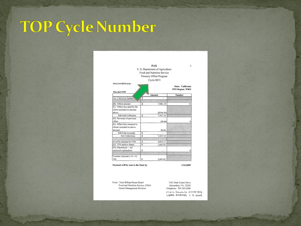 TOP Cycle Number
