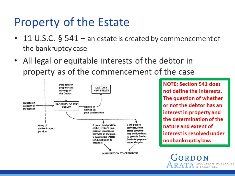 Property of the Estate 11 U.S.C. § 541 – an estate is created by commencement of the bankruptcy case.