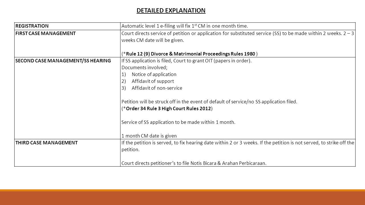 DETAILED EXPLANATION REGISTRATION