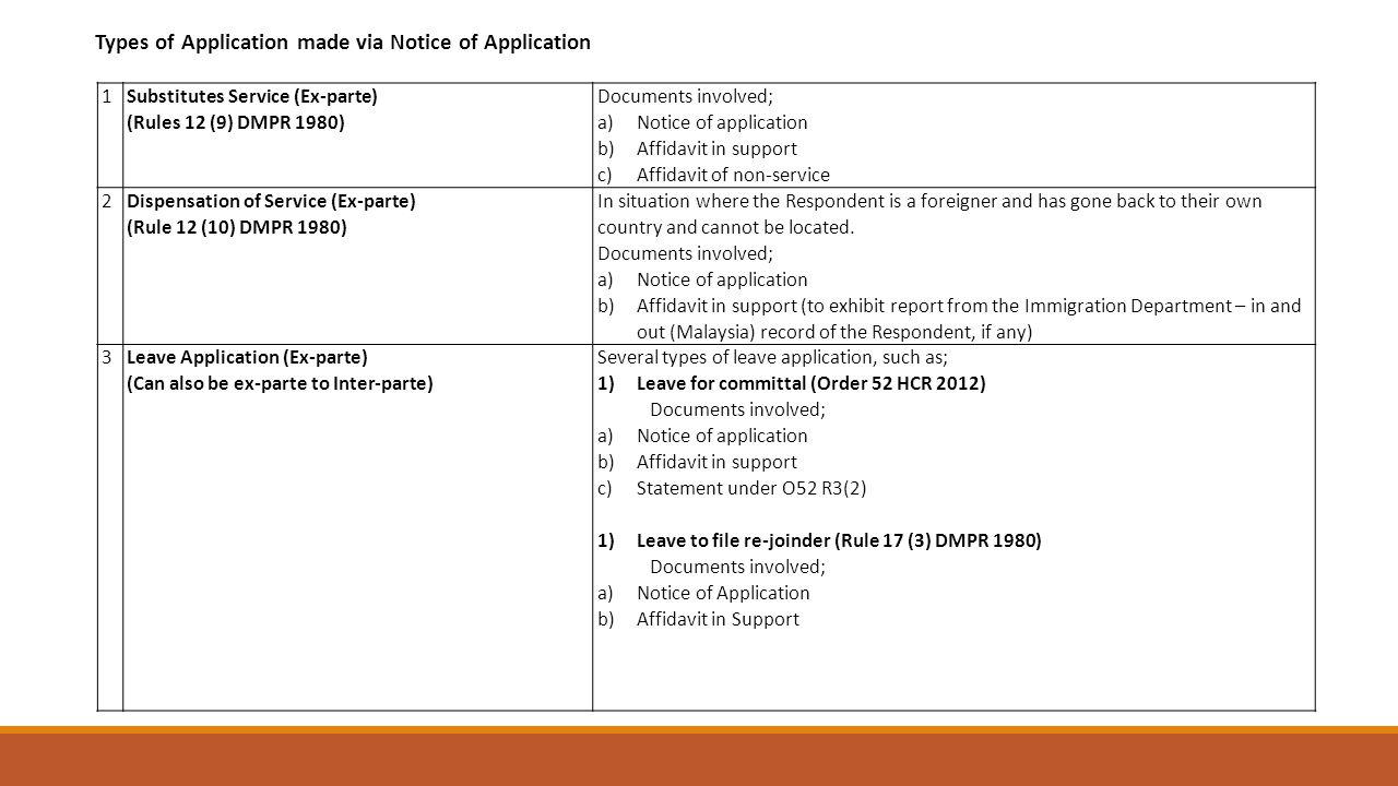 Types of Application made via Notice of Application