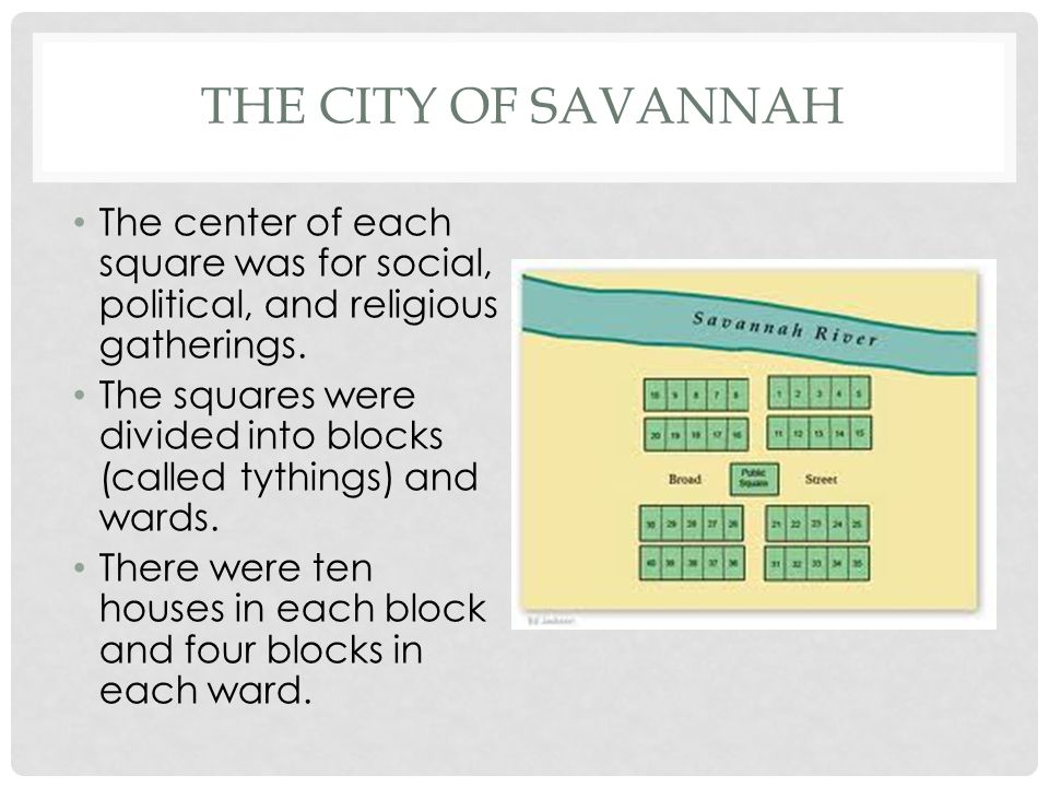 The City of Savannah The center of each square was for social, political, and religious gatherings.