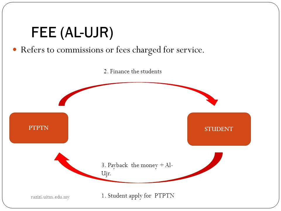 FEE (AL-UJR) Refers to commissions or fees charged for service.