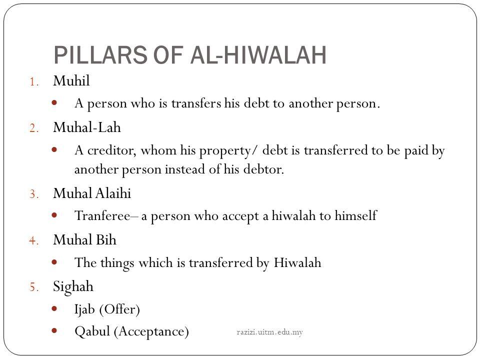 PILLARS OF AL-HIWALAH Muhil Muhal-Lah Muhal Alaihi Muhal Bih Sighah