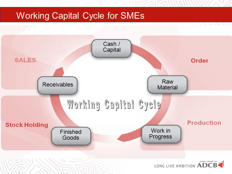 Working Capital Cycle for SMEs